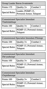Zhodani_Commando_Group01